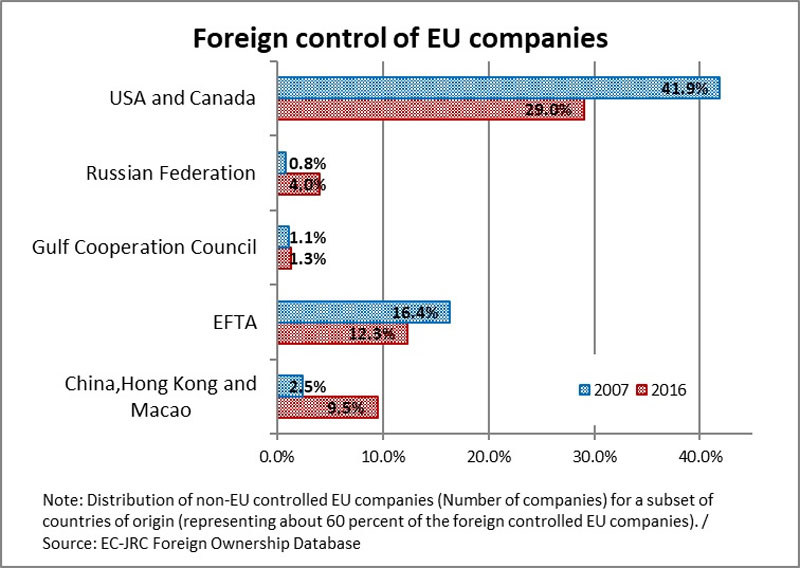 (L'EFTA, ce sont les pays de l'Association européenne de libre-échange, c'est-à-dire la Suisse, la Norvège, l'Islande et le Liechtenstein. - Source : https://ec.europa.eu/commission/presscorner/detail/fr/IP_19_1668)