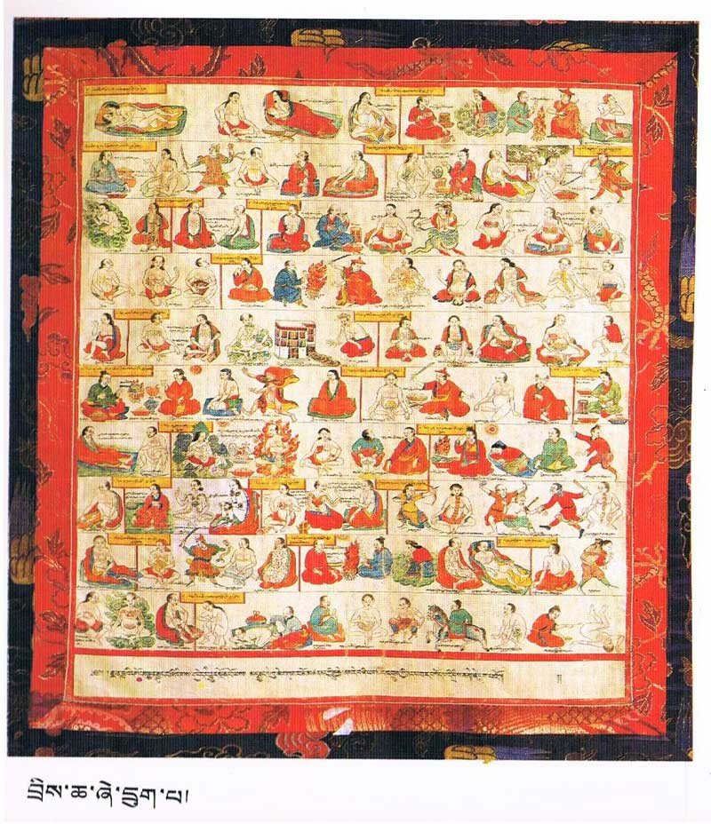 un thangka expliquant les causes des maladies (du « Tibetan Medical Thangka of the four Medical Tantras »)